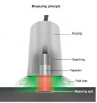 Capacitive measurement principle